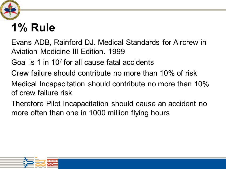 1% Rule Evans ADB, Rainford DJ. Medical Standards for Aircrew in Aviation Medicine III Edition. 1999.