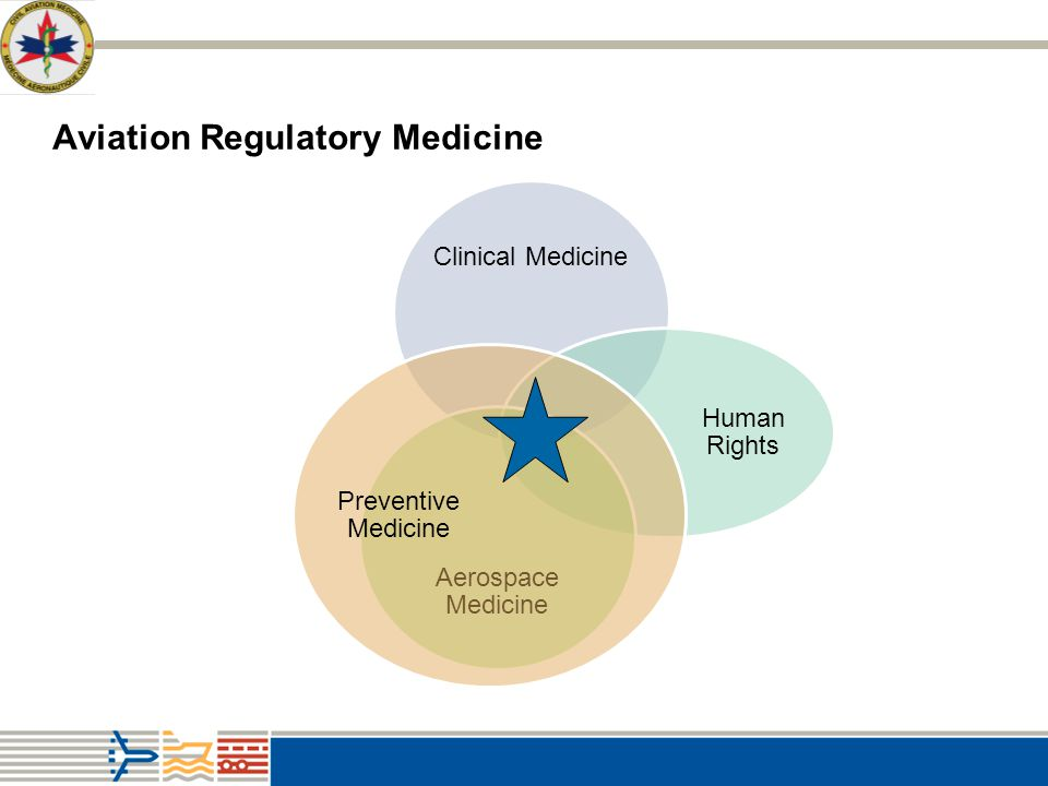 Aviation Regulatory Medicine