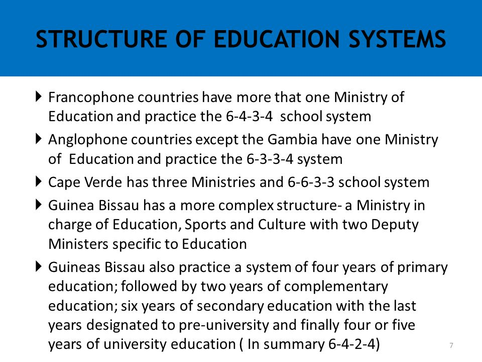 STRUCTURE OF EDUCATION SYSTEMS