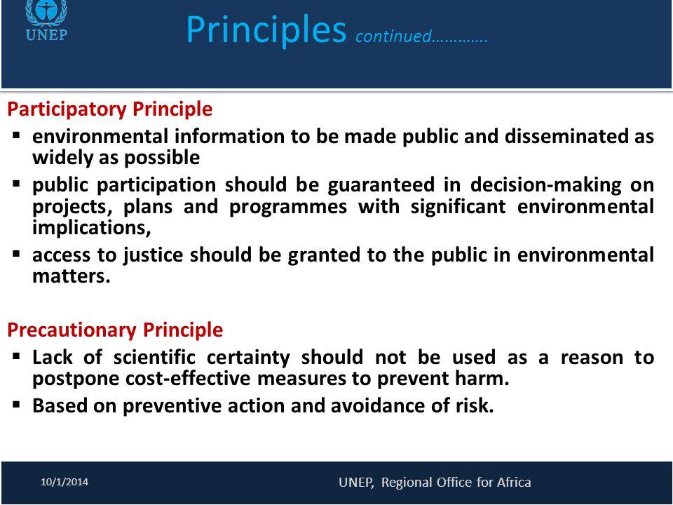 Principles continued………….