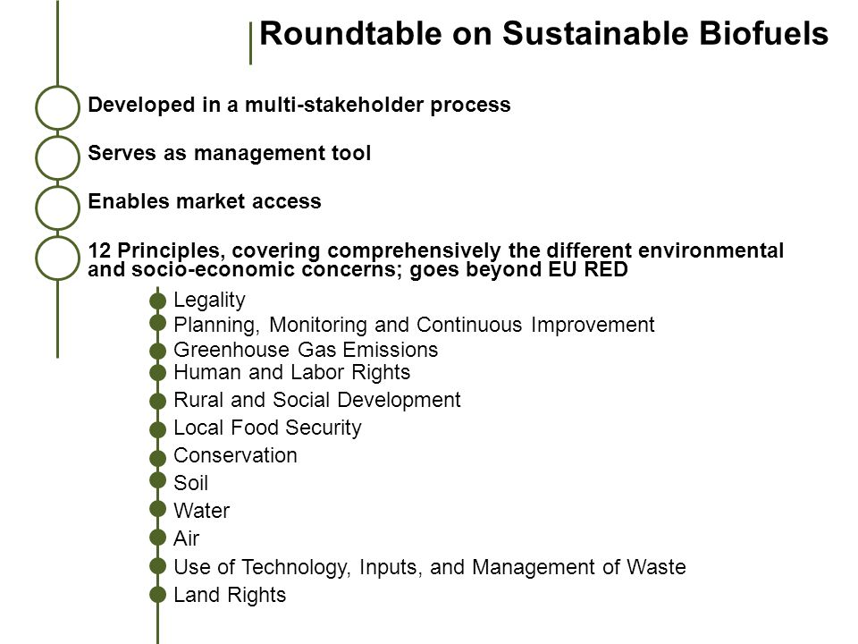 Roundtable on Sustainable Biofuels