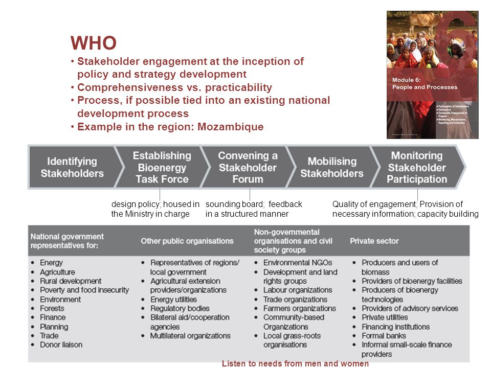 WHO Stakeholder engagement at the inception of policy and strategy development. Comprehensiveness vs. practicability.