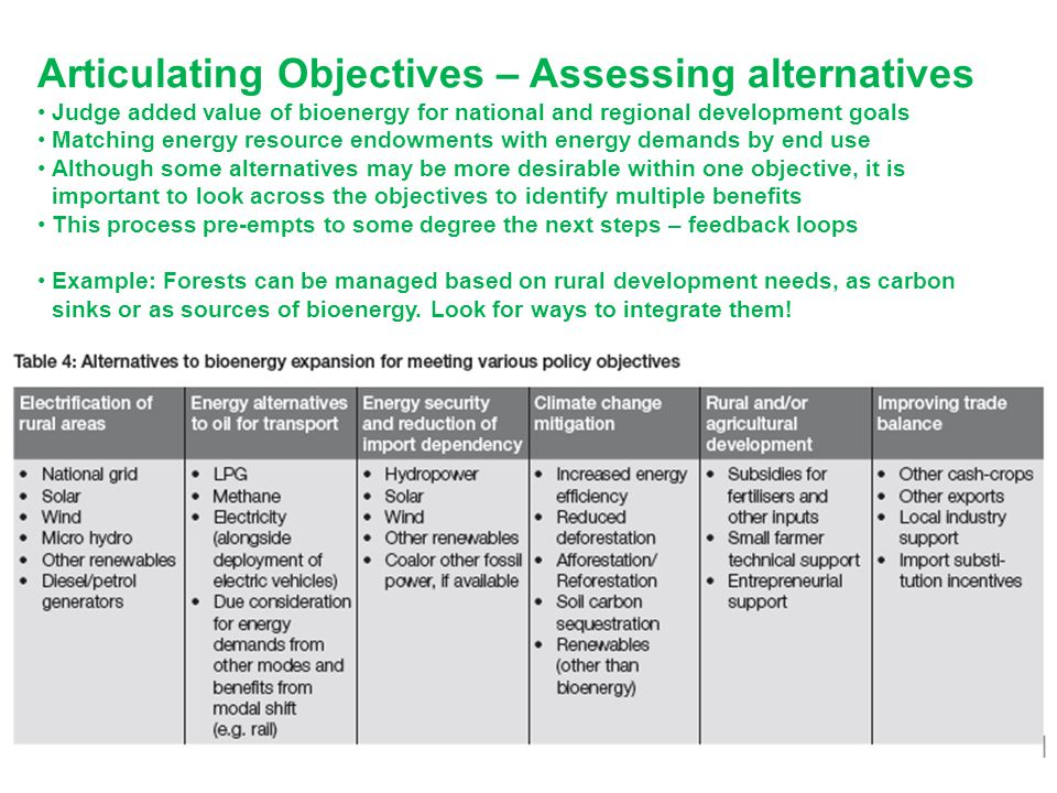 Articulating Objectives – Assessing alternatives