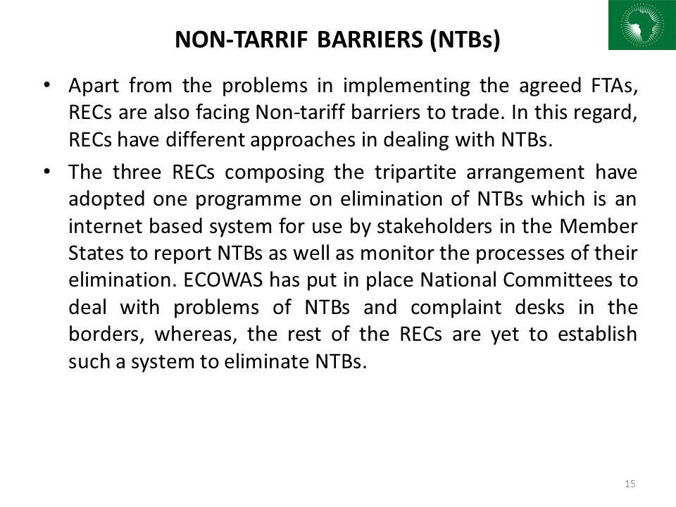 NON-TARRIF BARRIERS (NTBs)