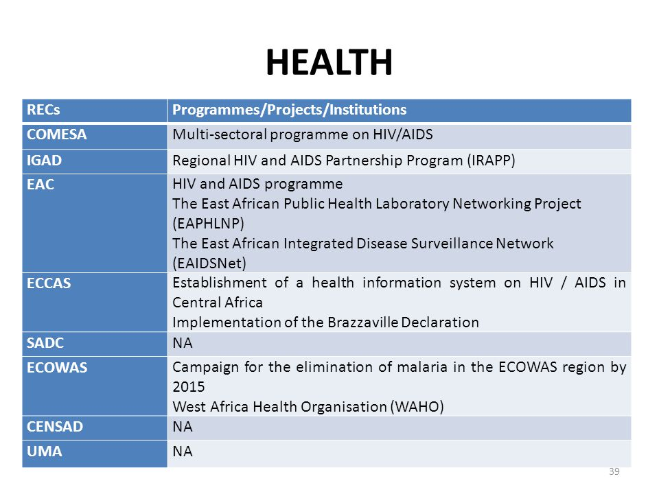 HEALTH RECs Programmes/Projects/Institutions COMESA