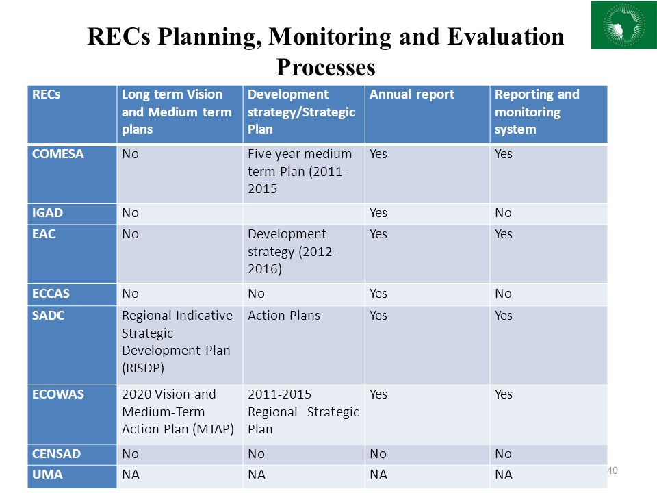 RECs Planning, Monitoring and Evaluation Processes