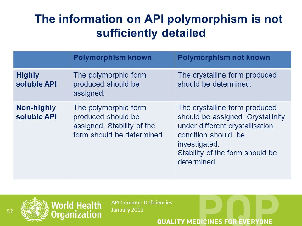 The information on API polymorphism is not sufficiently detailed