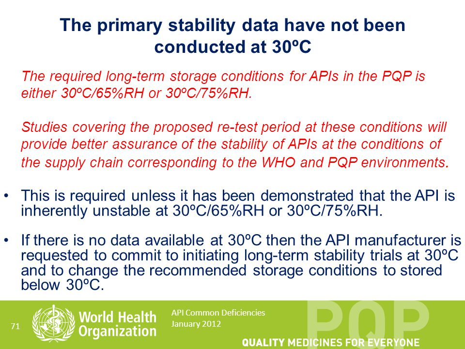 The primary stability data have not been conducted at 30ºC