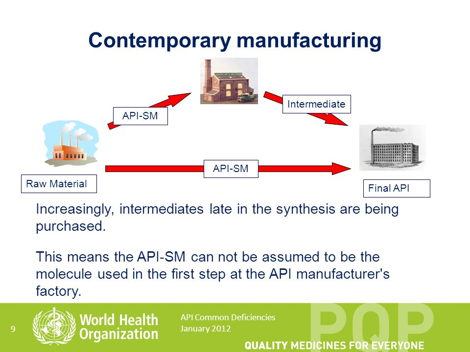 Contemporary manufacturing
