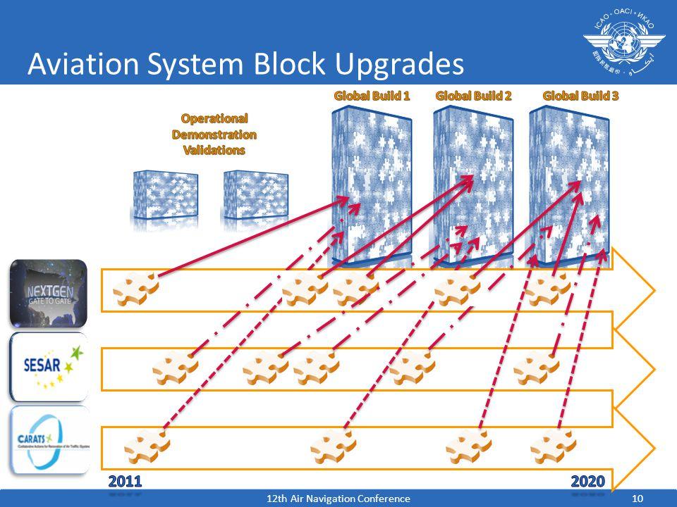 Operational Demonstration Validations
