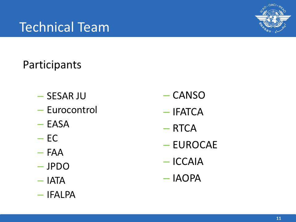 Technical Team Participants CANSO IFATCA RTCA EUROCAE ICCAIA IAOPA