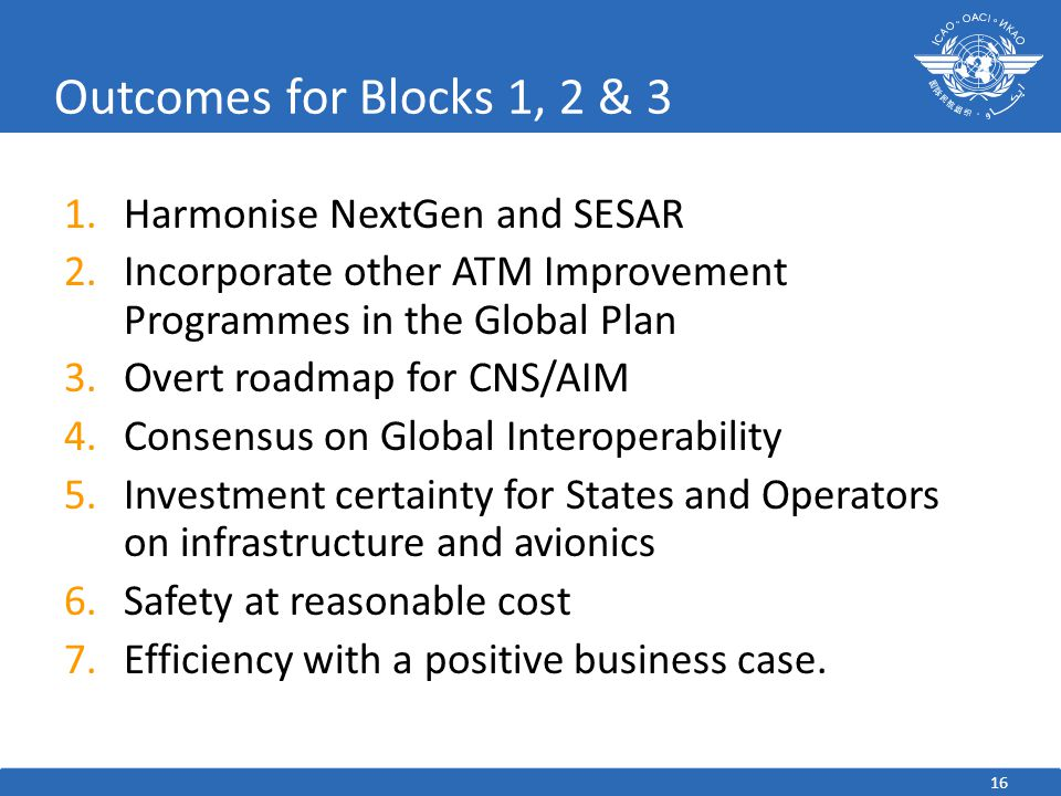 Outcomes for Blocks 1, 2 & 3 Harmonise NextGen and SESAR