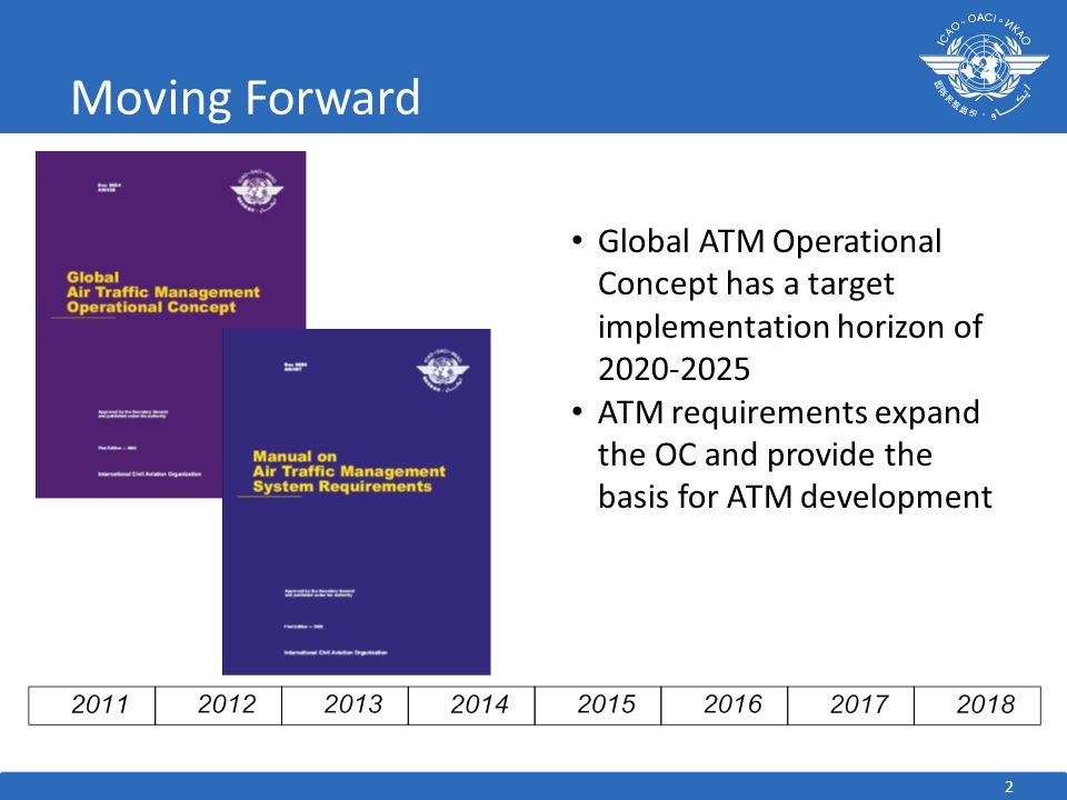 Moving Forward Global ATM Operational Concept has a target implementation horizon of 2020-2025.