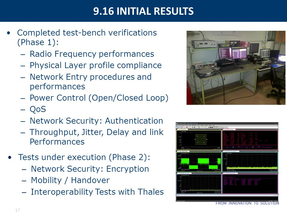 9.16 INITIAL RESULTS Completed test-bench verifications (Phase 1):