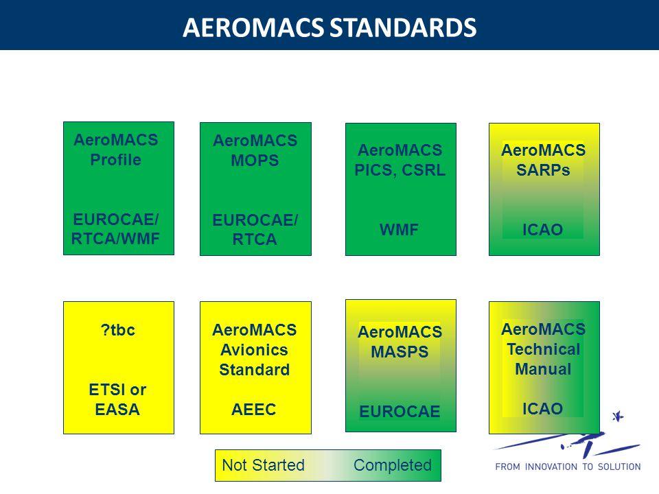 AEROMACS STANDARDS AeroMACS Profile EUROCAE/ RTCA/WMF AeroMACS MOPS