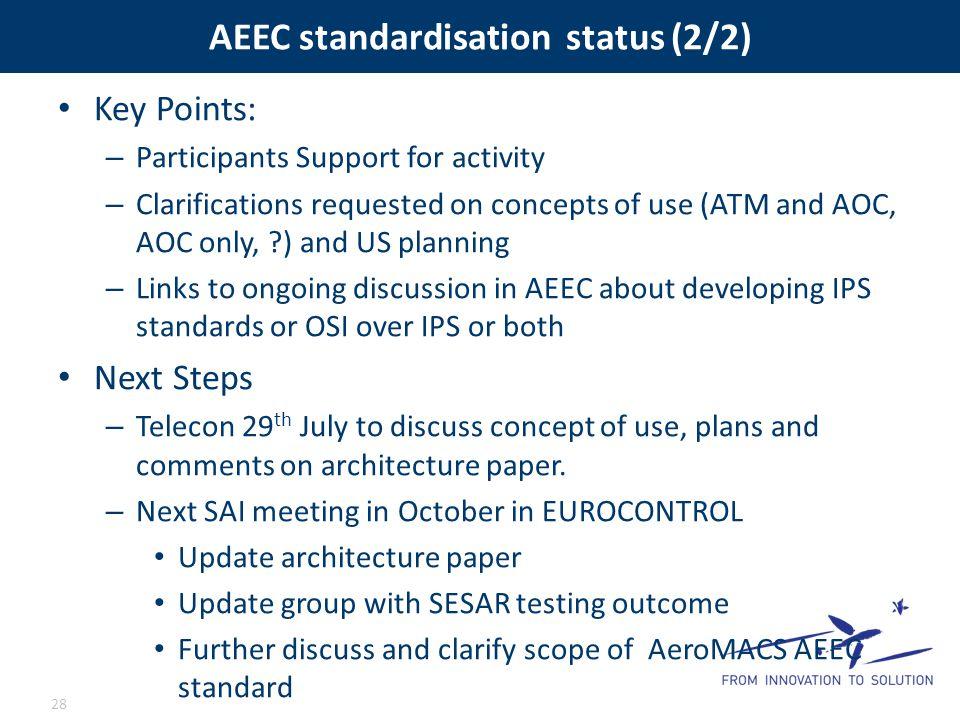 AEEC standardisation status (2/2)