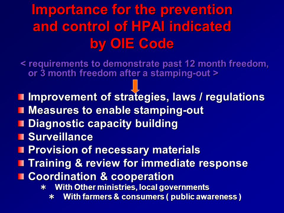 Importance for the prevention and control of HPAI indicated by OIE Code