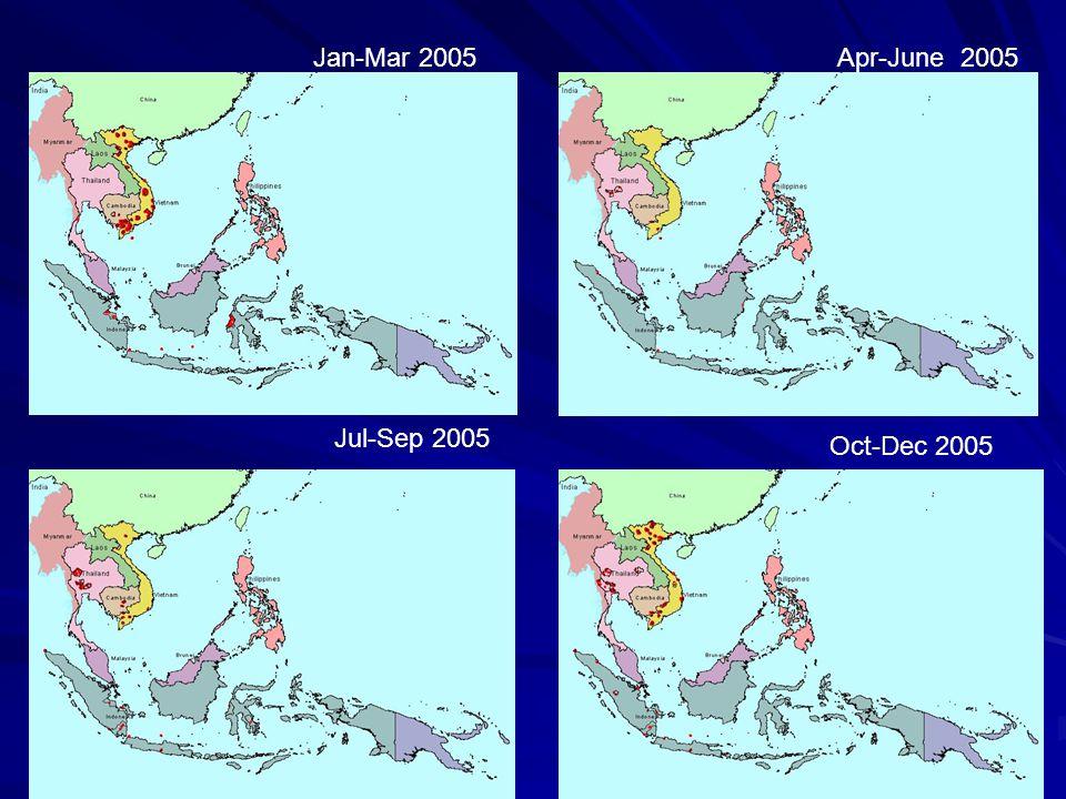 Jan-Mar 2005 Apr-June 2005 Jul-Sep 2005 Oct-Dec 2005