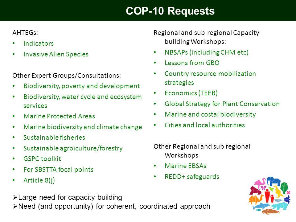 COP-10 Requests AHTEGs: Indicators Invasive Alien Species