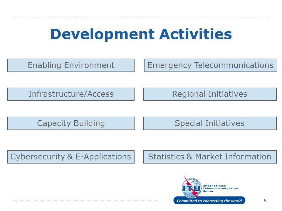 Development Activities