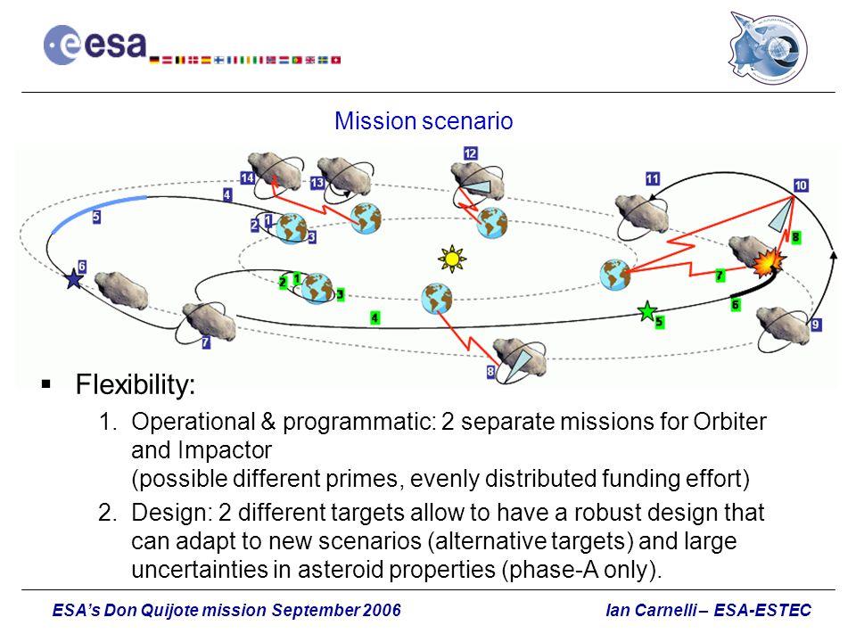 Flexibility: Mission scenario