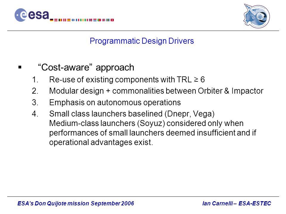 Programmatic Design Drivers