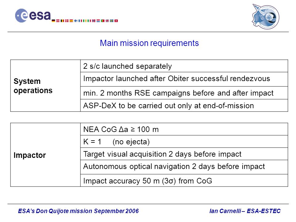 Main mission requirements