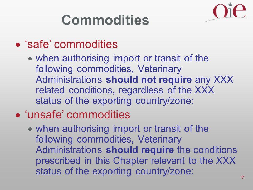 Commodities 'safe' commodities 'unsafe' commodities