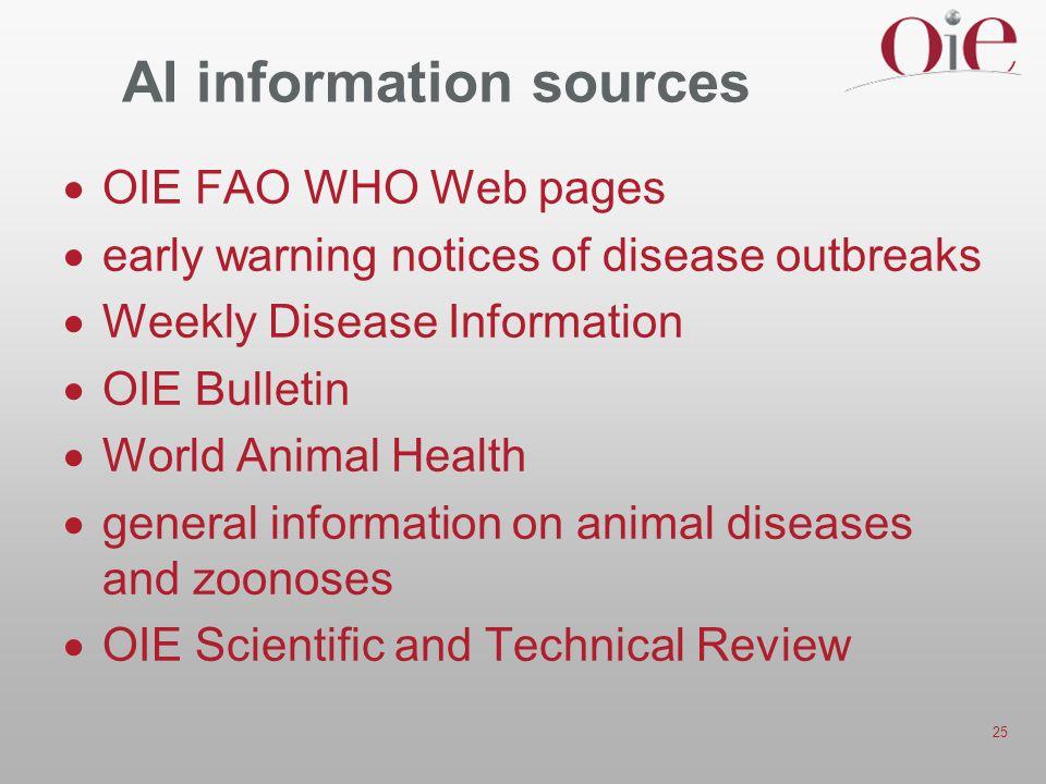 AI information sources