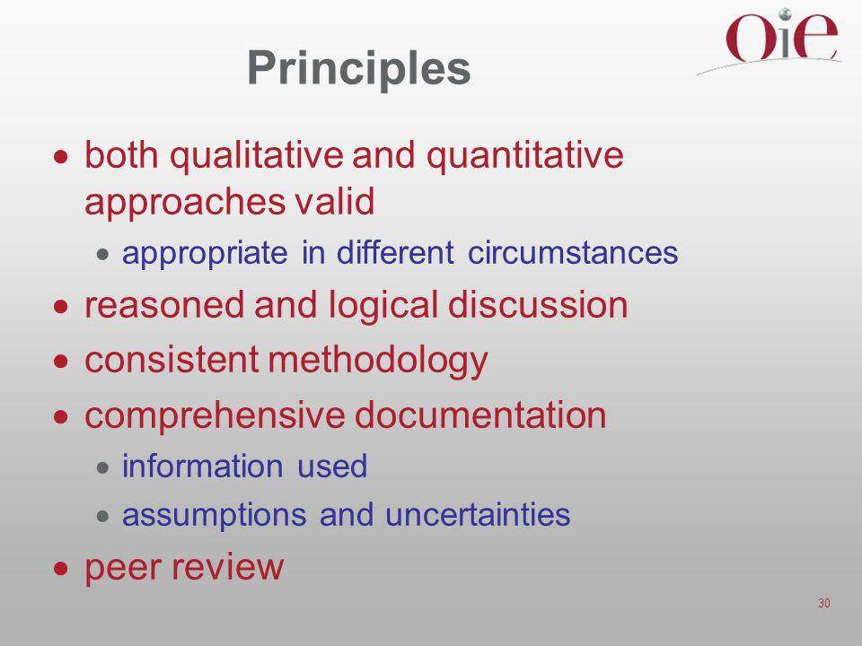 Principles both qualitative and quantitative approaches valid