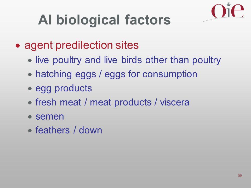 AI biological factors agent predilection sites