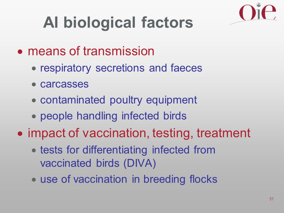 AI biological factors means of transmission