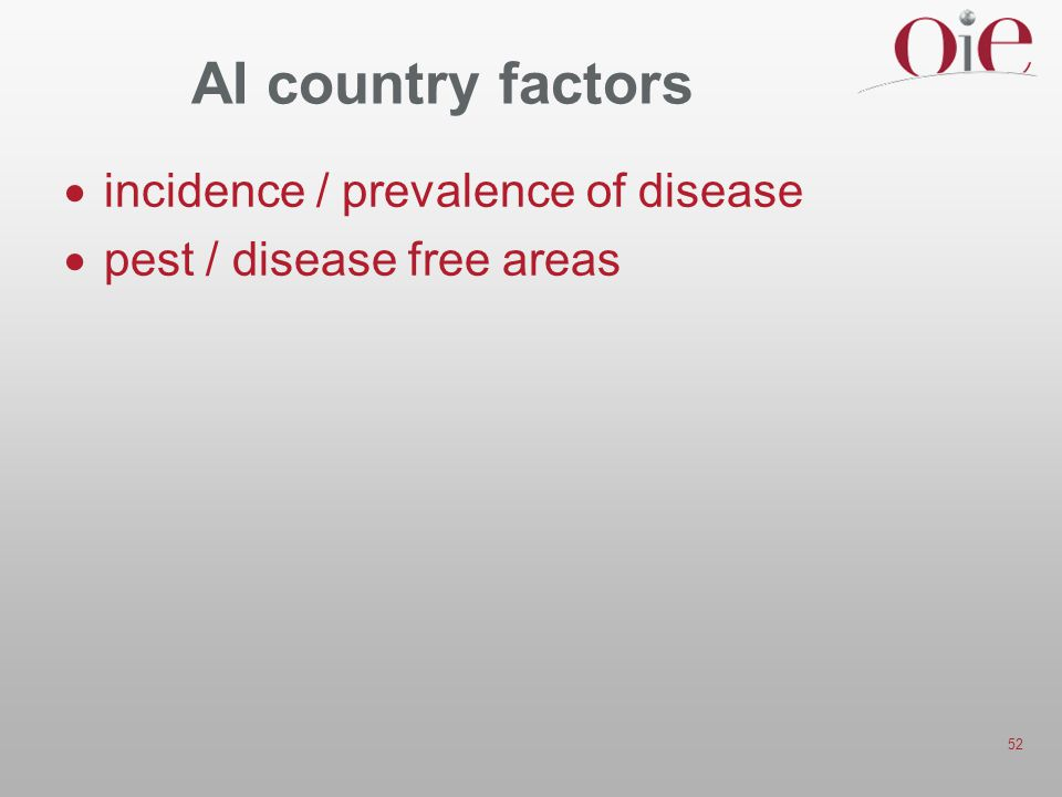 AI country factors incidence / prevalence of disease