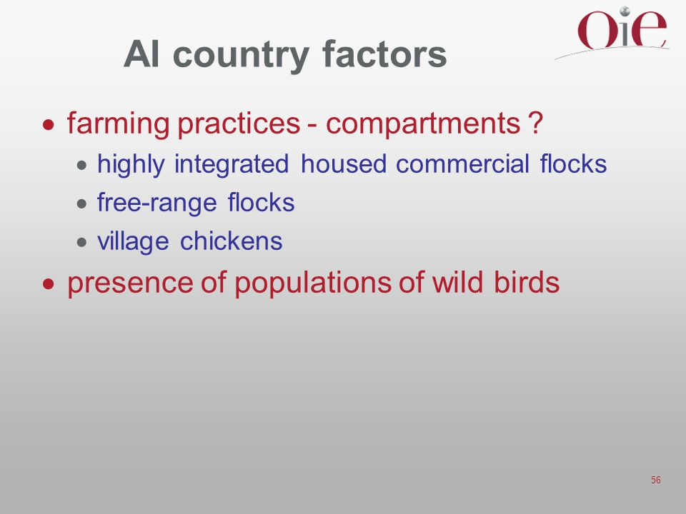 AI country factors farming practices - compartments