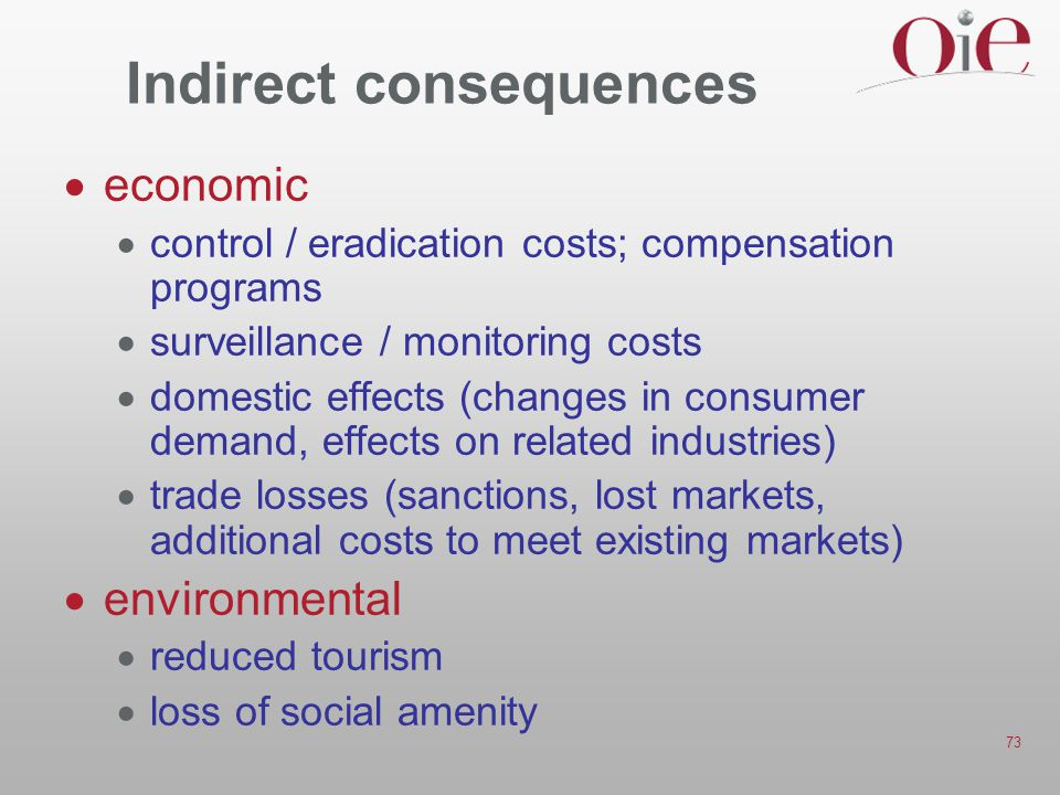 Indirect consequences