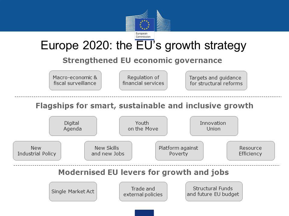 Europe 2020: the EU's growth strategy
