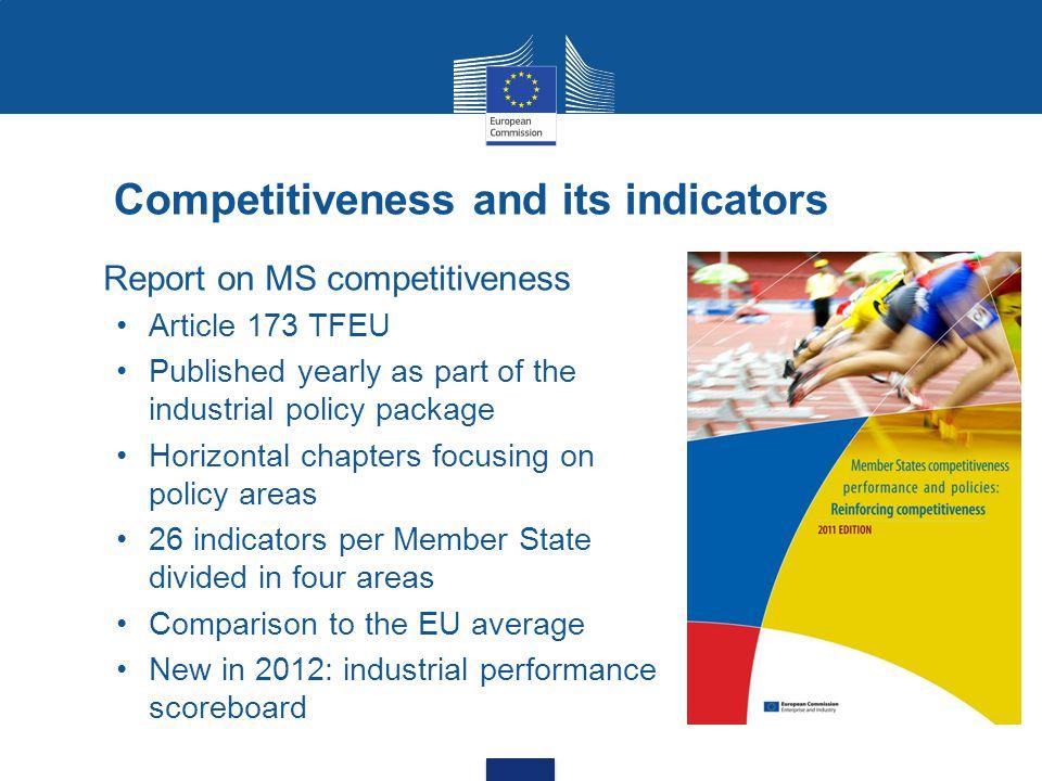Competitiveness and its indicators