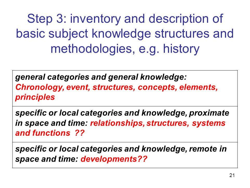 Step 3: inventory and description of basic subject knowledge structures and methodologies, e.g. history