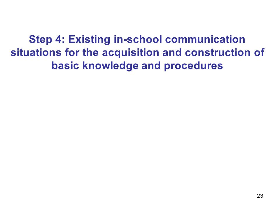 Step 4: Existing in-school communication situations for the acquisition and construction of basic knowledge and procedures