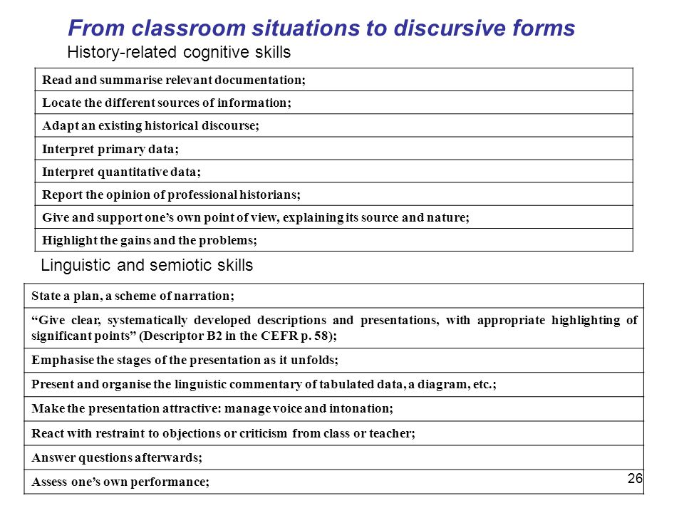 From classroom situations to discursive forms