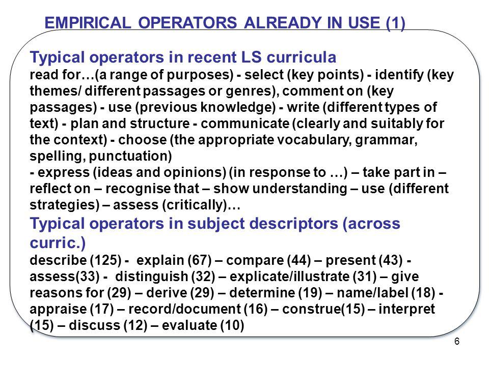EMPIRICAL OPERATORS ALREADY IN USE (1)