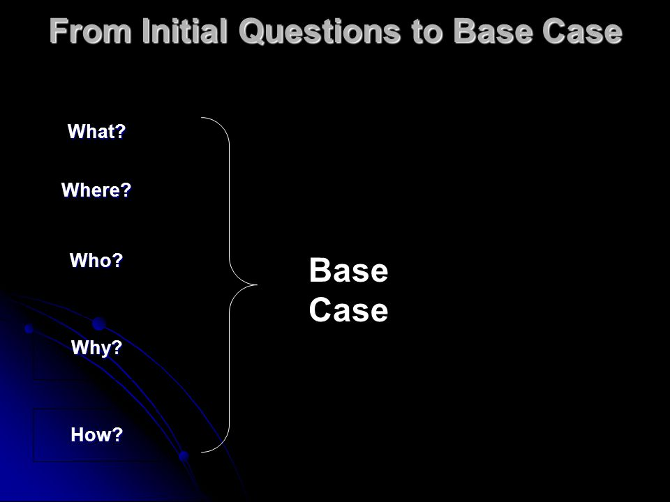 From Initial Questions to Base Case