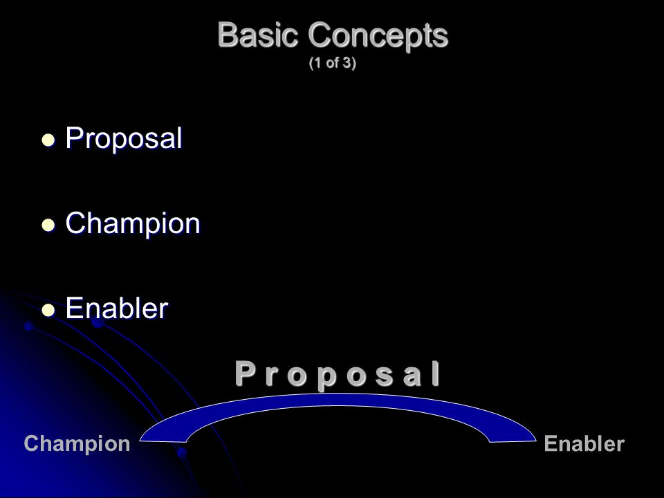 Basic Concepts (1 of 3) P r o p o s a l Proposal Champion Enabler