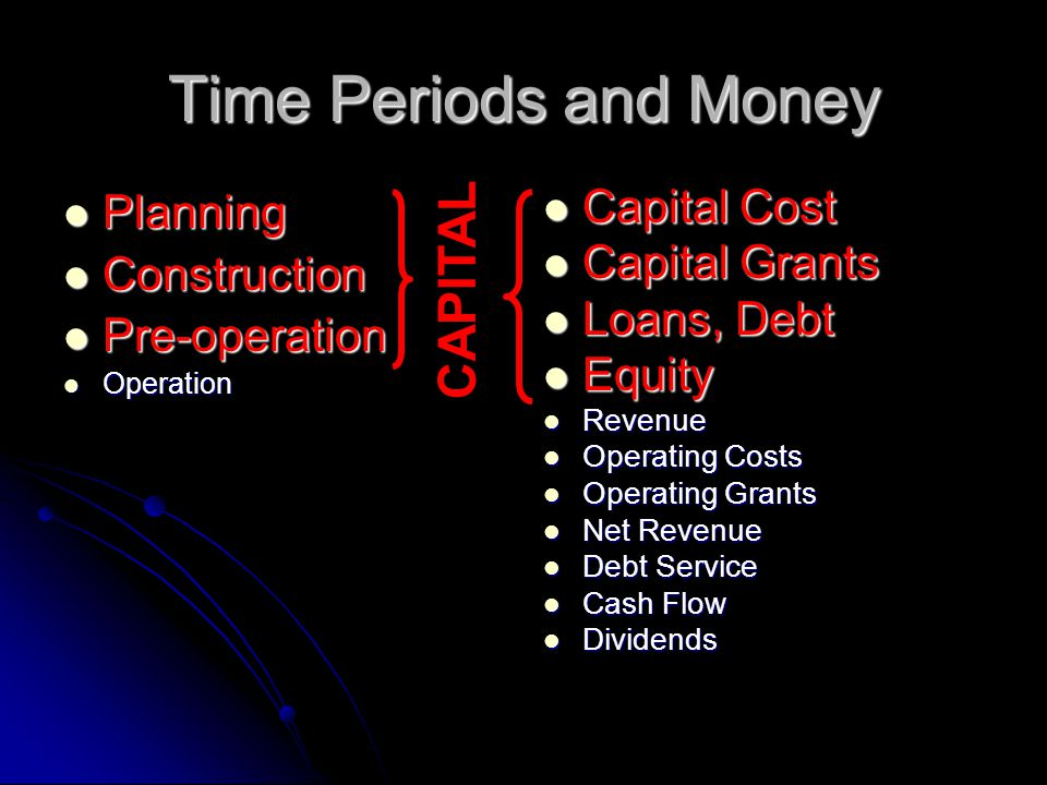 Time Periods and Money CAPITAL Planning Construction Pre-operation