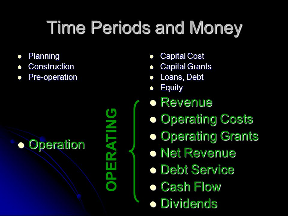 Time Periods and Money OPERATING Revenue Operating Costs