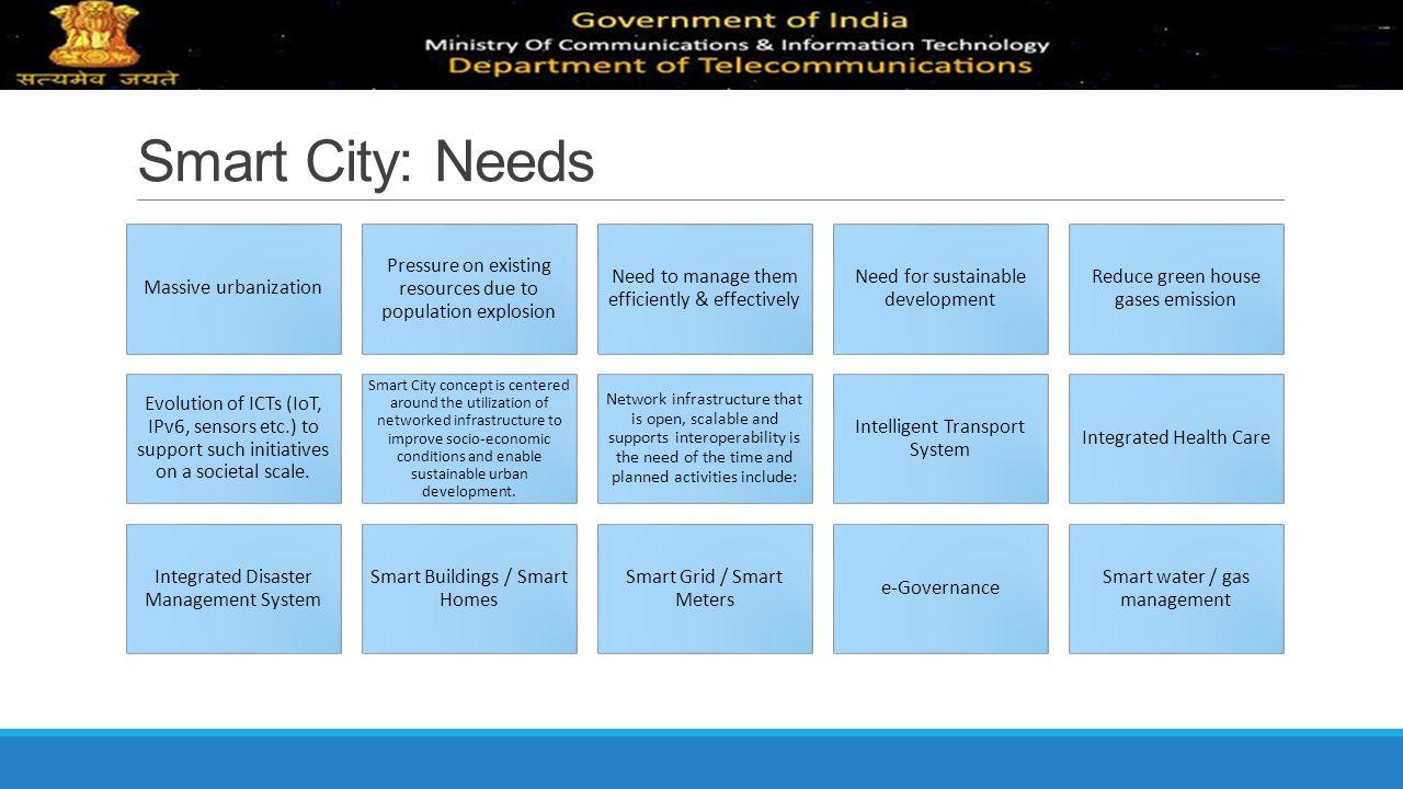Smart City: Needs Massive urbanization
