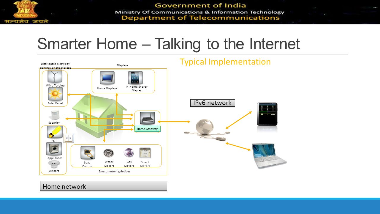 Smarter Home – Talking to the Internet