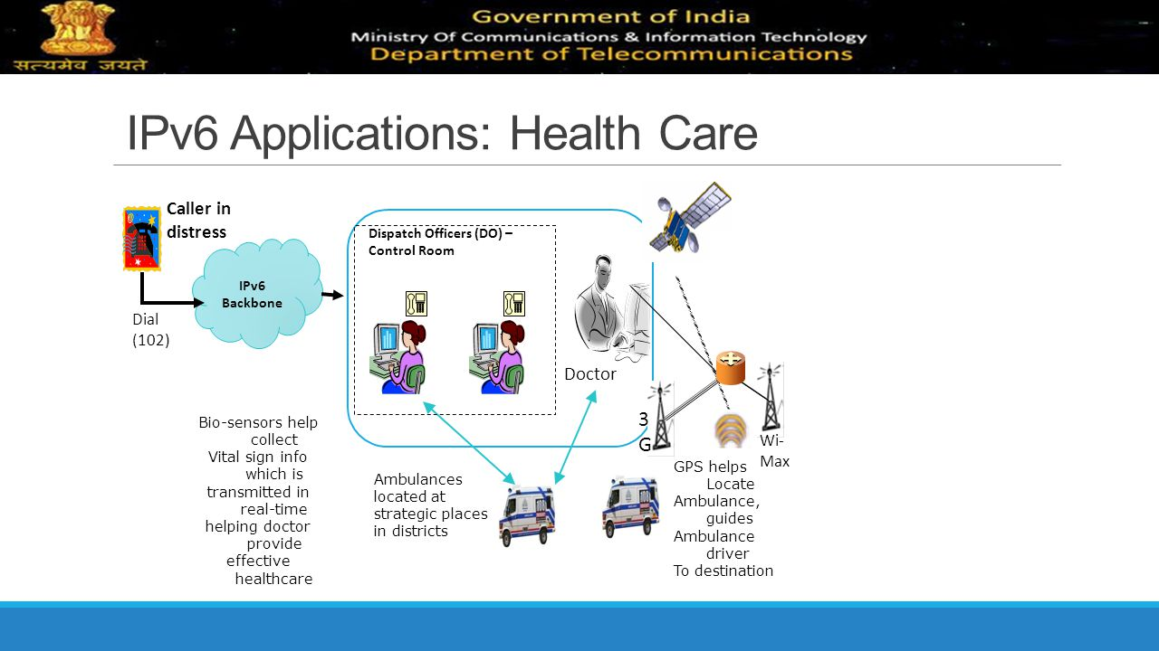 IPv6 Applications: Health Care