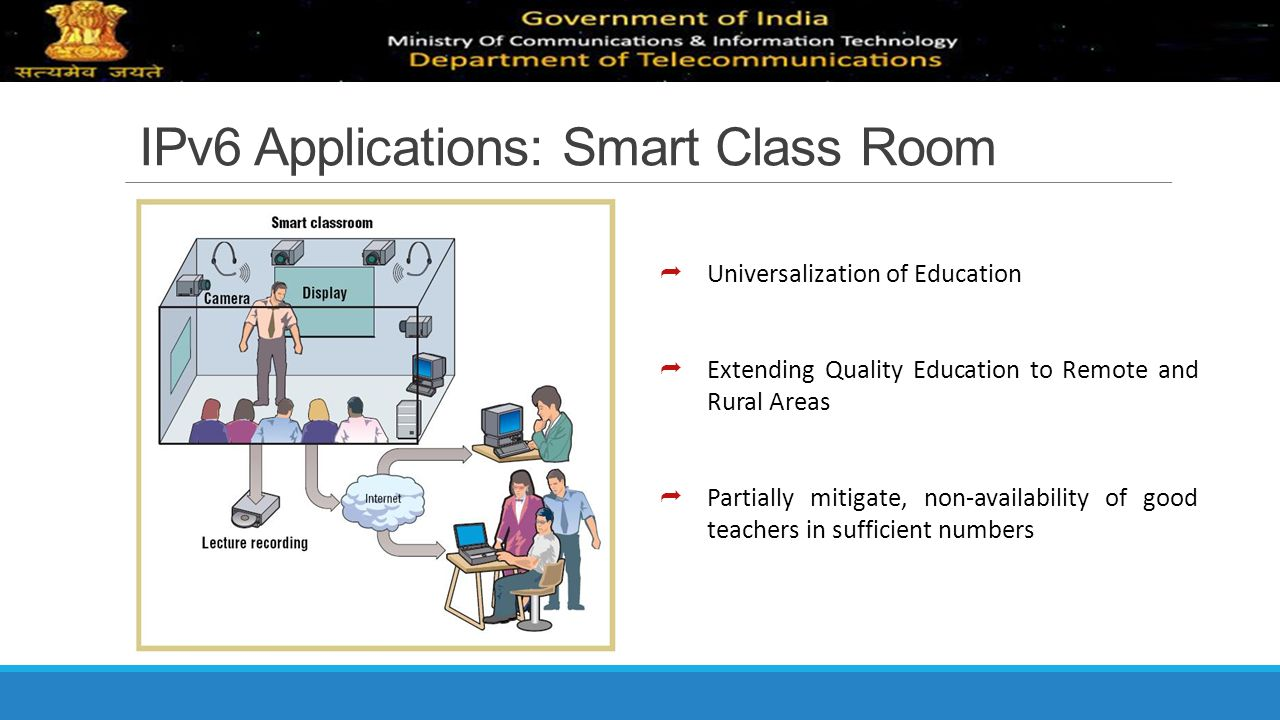 IPv6 Applications: Smart Class Room
