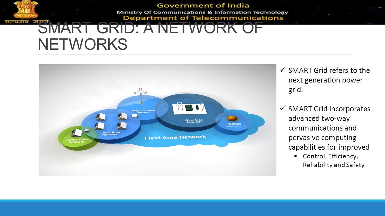 SMART GRID: A NETWORK OF NETWORKS